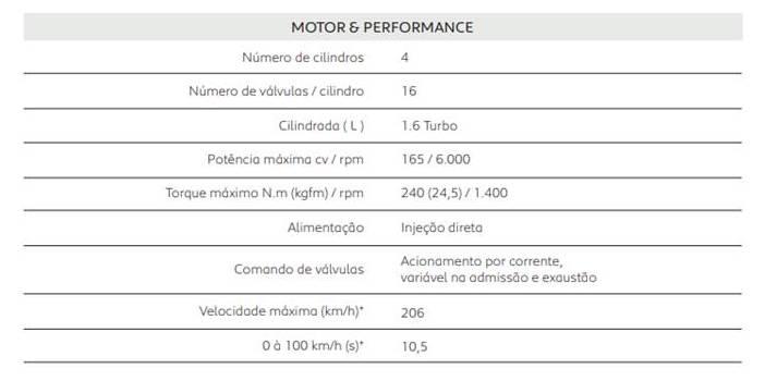 Caracteristicas motor peugeot 5008